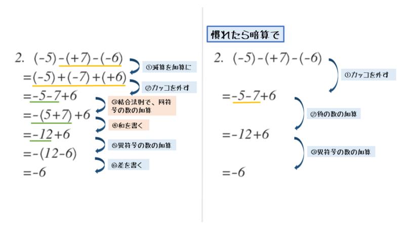 3つ以上の数の加減算、特に減算はまず加算に置き換える