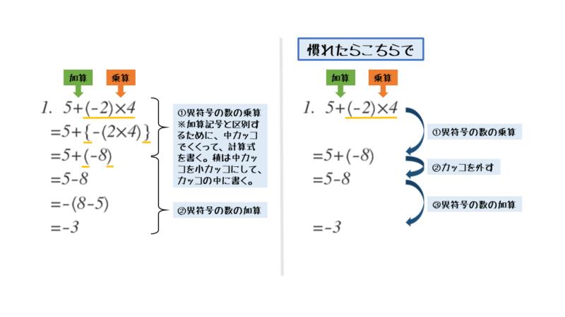 式全体が多項式になっている四則計算