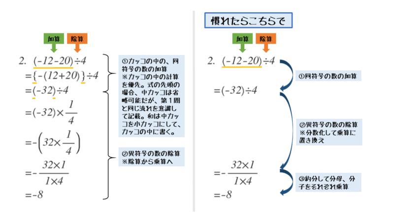 式全体が単項式になっているが、カッコを含む四則計算