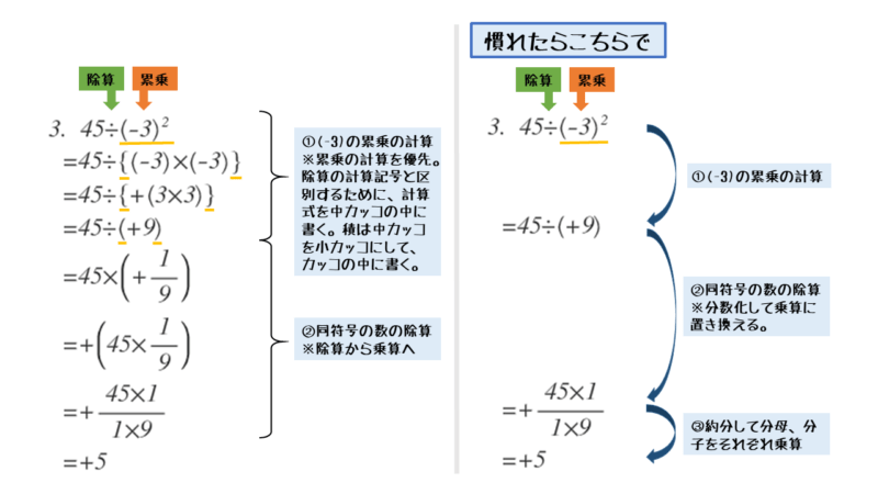式全体が単項式になっているが、累乗を含む四則混合算