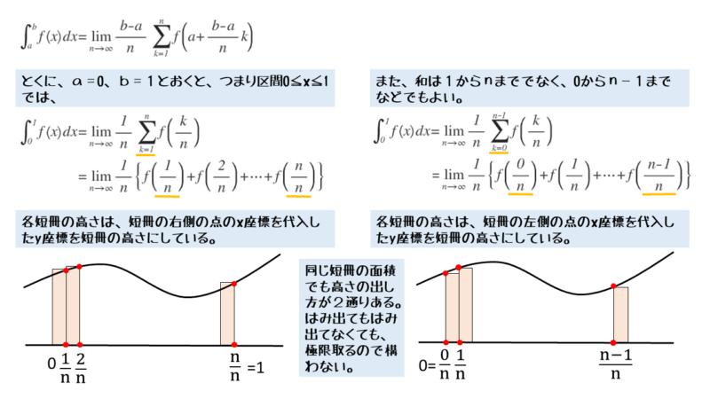 定積分と極限を取った区分求積法との関係