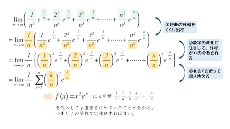 定積分と区分求積法を利用した問題