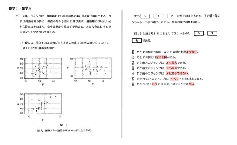 第2問〔2〕(1)の問題