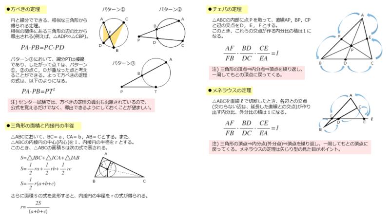 第5問(2)の解答例とポイントのまとめ続き