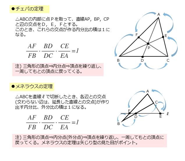 メネラウスの定理とチェバの定理を覚えるコツ