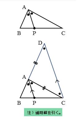 角の二等分線と比の関係の導出