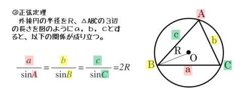 正弦定理のまとめ