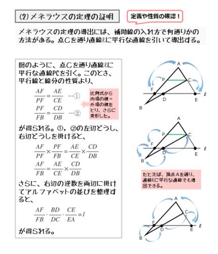 メネラウスの定理の導出まとめ