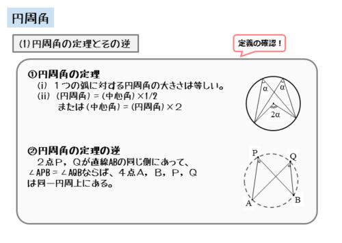 円周角の定理とその逆