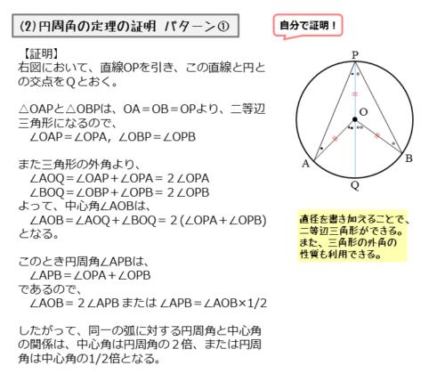 円周角の定理の証明その1