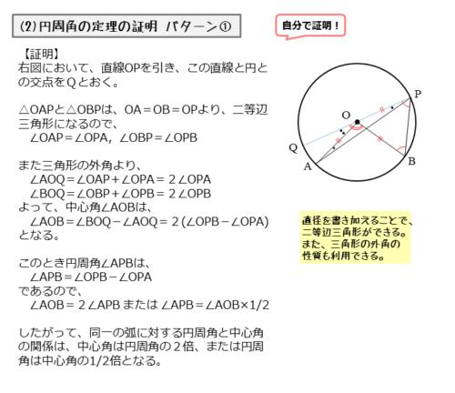 円周角の定理の証明その3