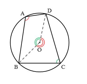 四角形の対角の和を求める図