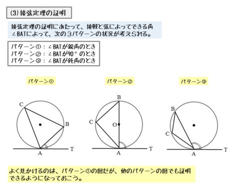 接弦定理の証明