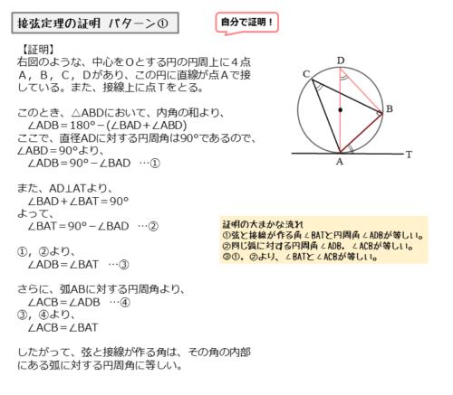 接点を通る弦と接線とがつくる角が鋭角のときの証明