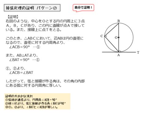 接点を通る弦と接線とがつくる角が直角のときの証明