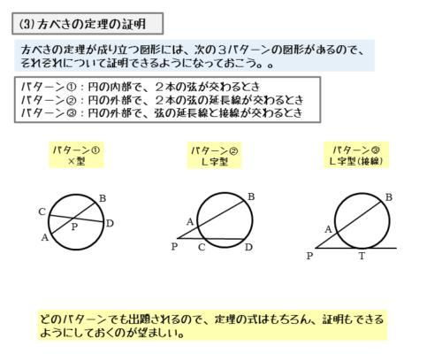 方べきの定理が成り立つときの3パターン
