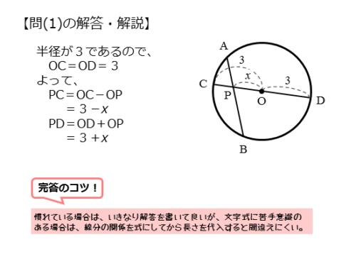 方べきの定理やその逆を扱った問題問1の解答例