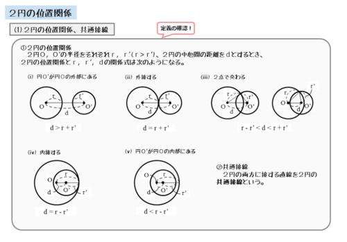 2円の位置関係と共通接線