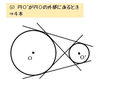 円O'が円Oの外部にあるときの共通接線