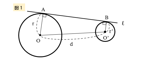 接点間の距離の図1