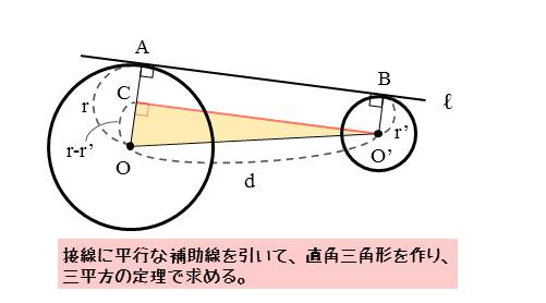 接点間の距離の図1(平行線あり)