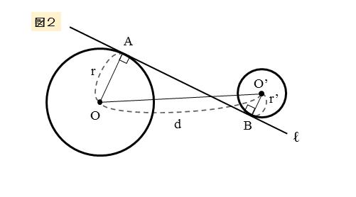 接点間の距離の図2