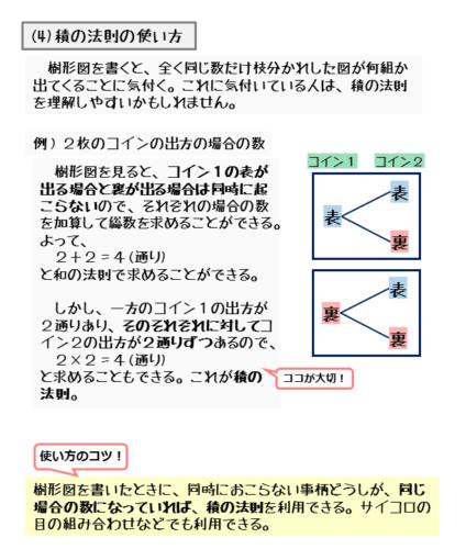 積の法則の使い方の例