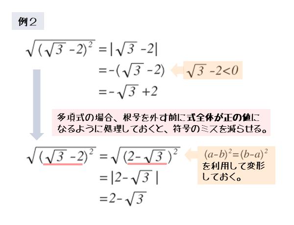 多項式の2乗の平方根