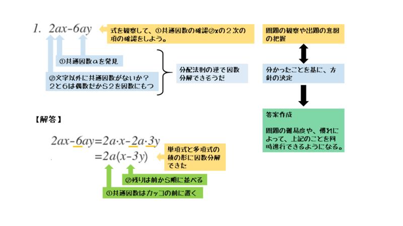 因数分解の基本的な例題