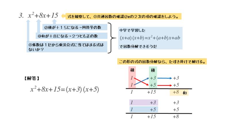 2次の項の係数が1のときの因数分解