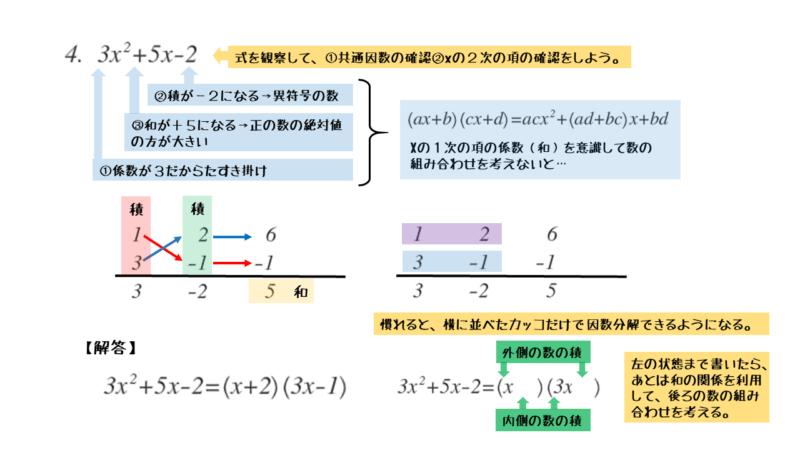 文字xの2次式で、2次の項の係数が1以外の式の因数分解