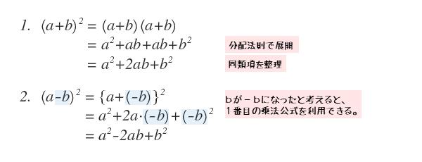 2項からなる多項式の2乗を展開するときの仕組み