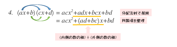 xの1次式どうしの展開