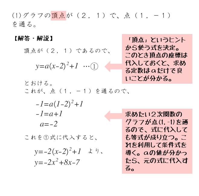 2次関数の決定に関する問題第1問