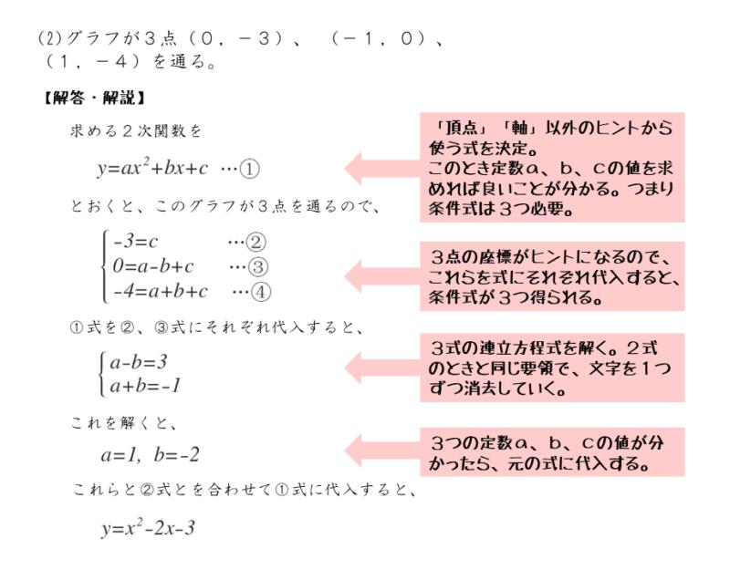 2次関数の決定に関する問題第2問の解答例