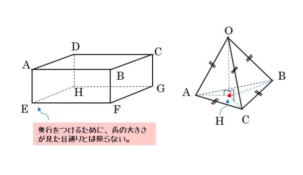 空間図形の作図