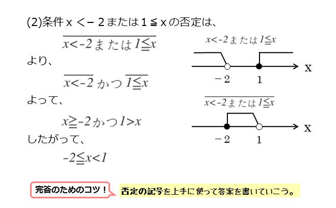 命題を扱った問題第2問(2)の解答例