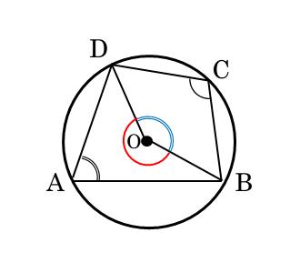 内接する四角形の対角