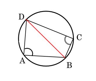 四角形を三角形に分割