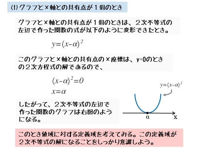 グラフとx軸との共有点の個数が1個のとき