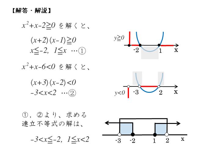 第3問の解答例
