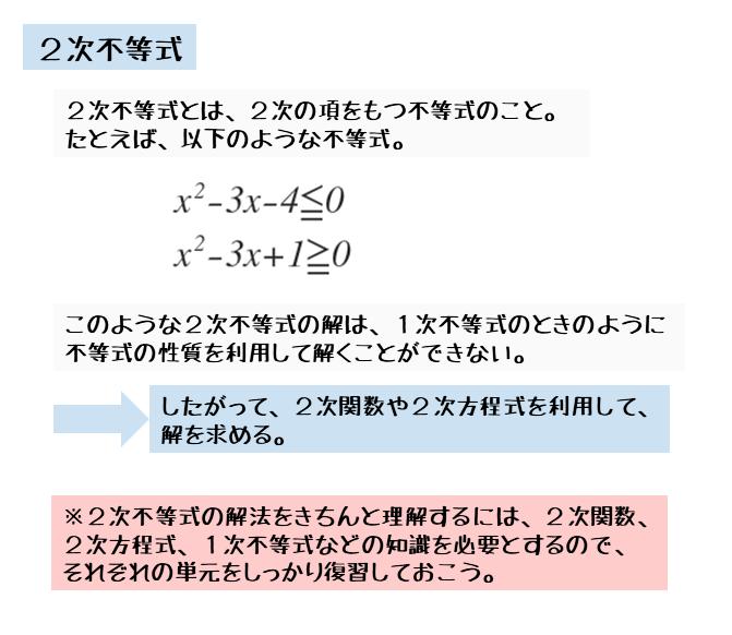 2次不等式の解法