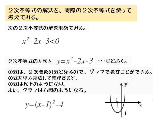 2次不等式を2次関数に置き換える