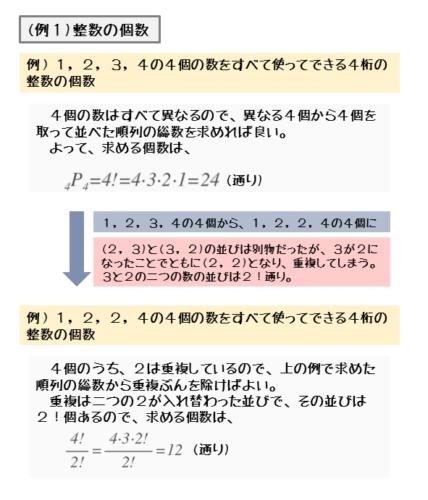 整数の個数と順列