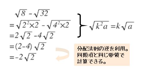平方根を扱った演習問題第1問