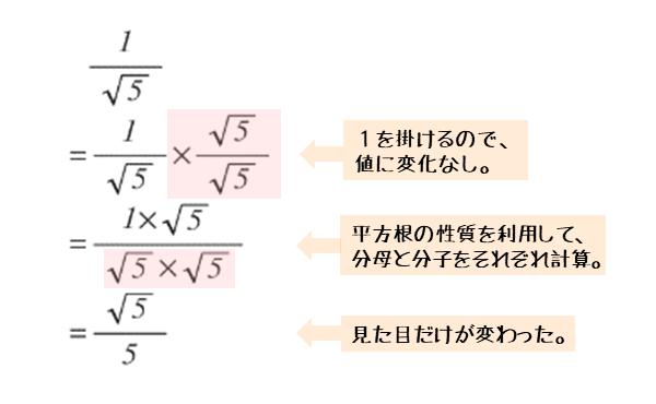 平方根を扱った演習問題第3問