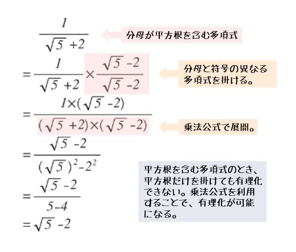 平方根を扱った演習問題第4問