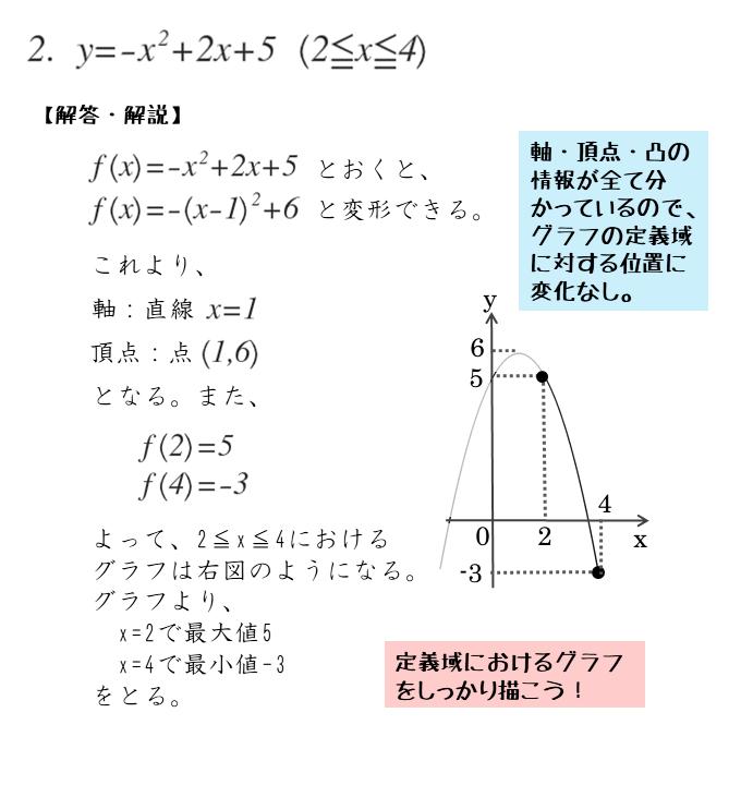 場合分けなしで最大値や最小値を求めることができる問題の解答例