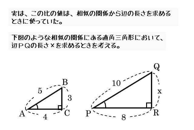 中学で三角比を使っていた例