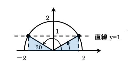 第1問の作図